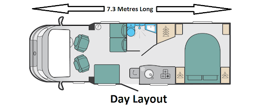 campervan day layout